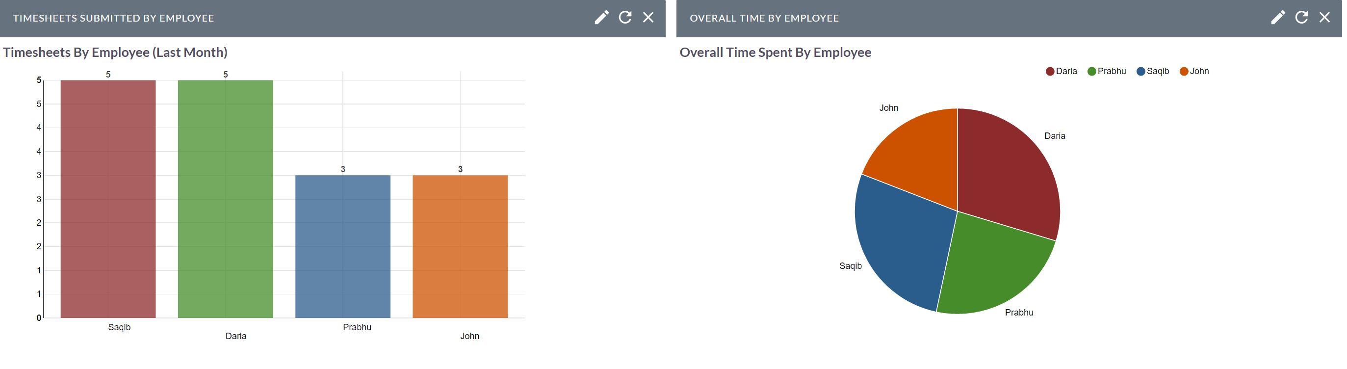 Employee Timesheet 2.JPG