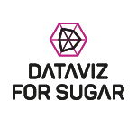 Dataviz for Sugar Logo