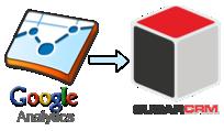 Website Visitor Tracker with Google Analytics Logo