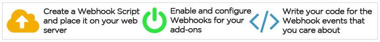 webhooks example